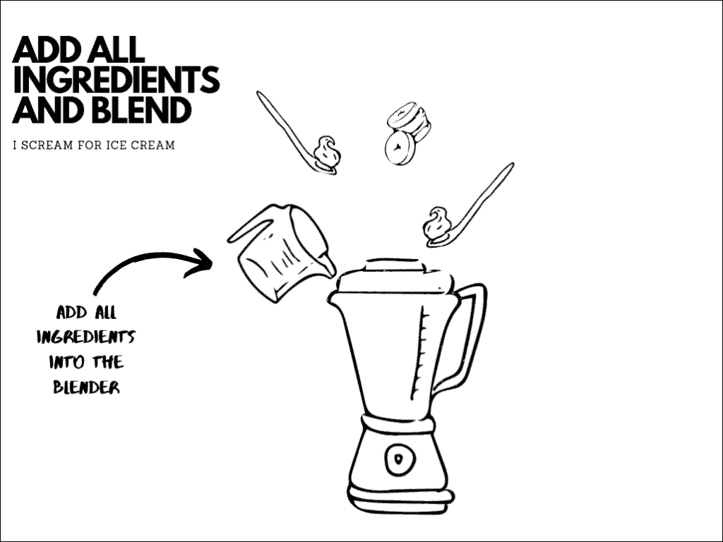 Add all ingredients and blend