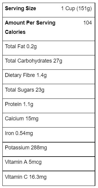 grapes nutritional label
